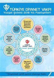 TÜRKİYE DİYANET VAKFI 2018 YILI FAALİYETLERİ